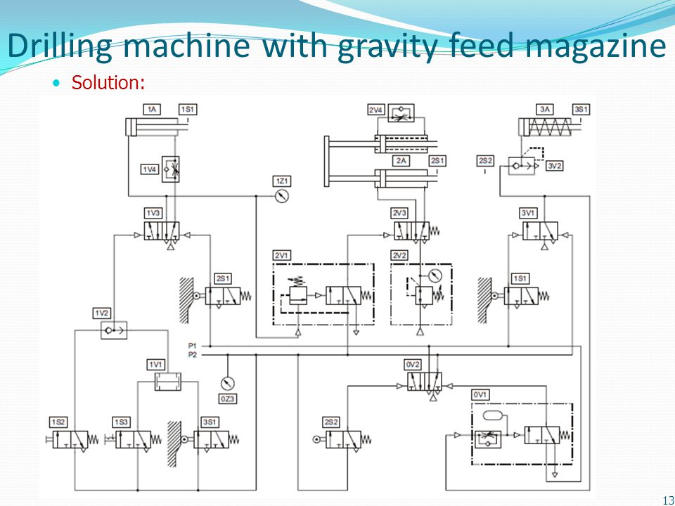Drilling machine with gravity feed magazine Solution: 13