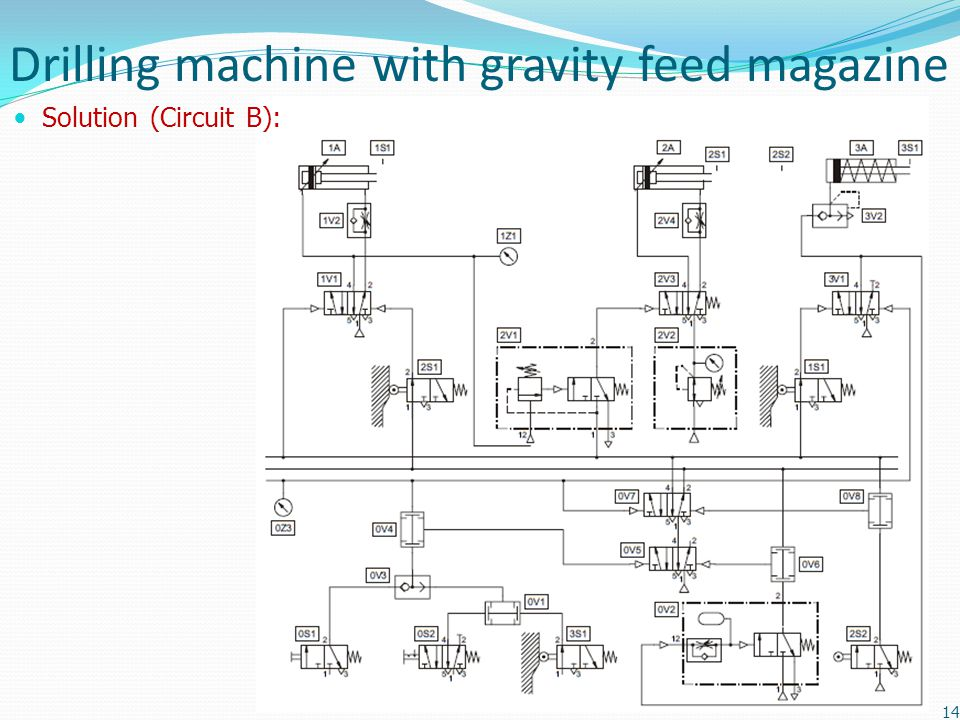 Drilling machine with gravity feed magazine Solution (Circuit B): 14