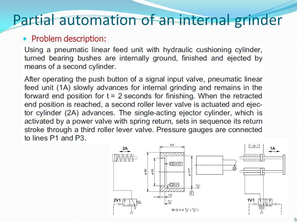 Partial automation of an internal grinder Problem description: 6