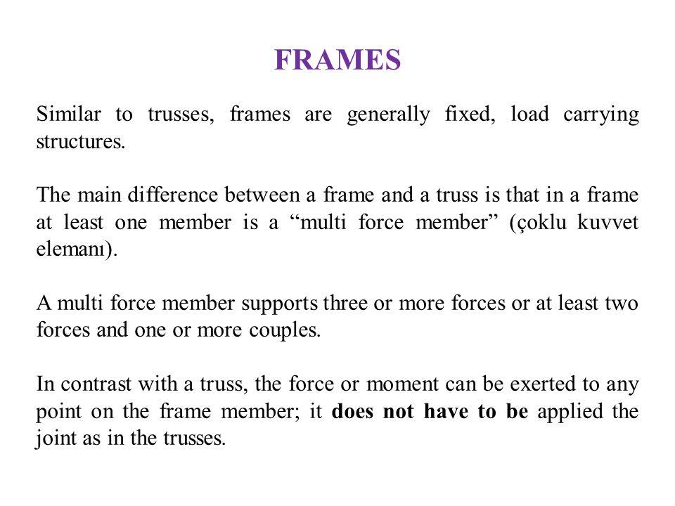 SOLUTION FBD of Platform Two force member: ED 69.28 mm FBD of DE
