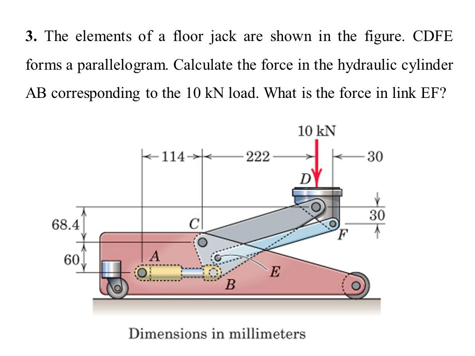 3. The elements of a floor jack are shown in the figure. CDFE forms a parallelogram. Calculate the force in the hydraulic cylinder AB corresponding to