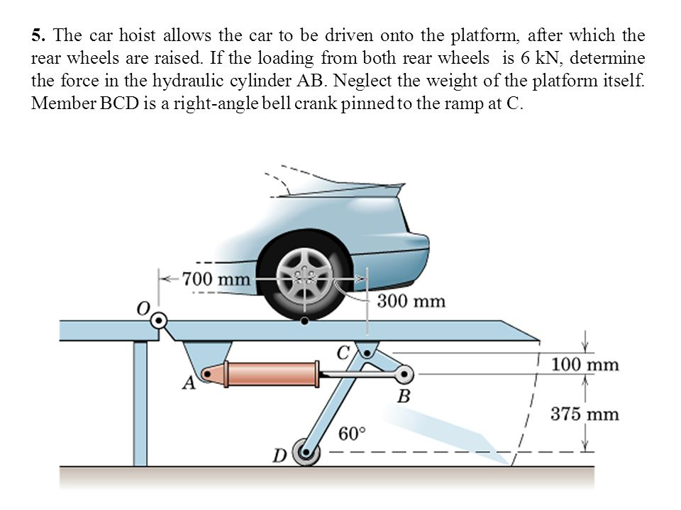 5. The car hoist allows the car to be driven onto the platform, after which the rear wheels are raised. If the loading from both rear wheels is 6 kN,