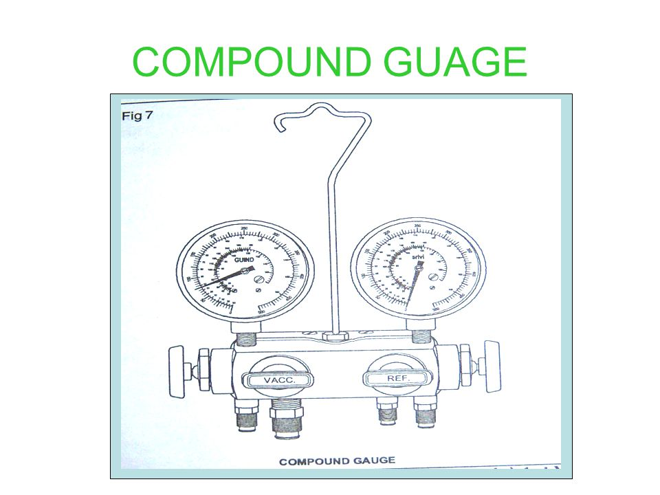 COMPOUND GUAGE
