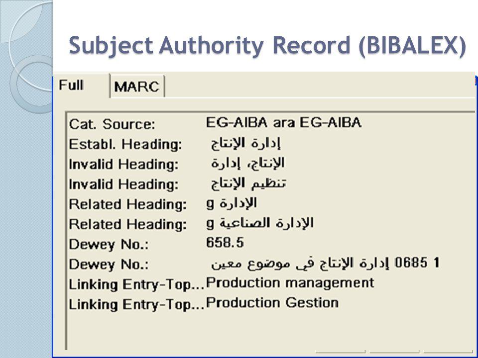 Subject Authority Record (BIBALEX) Dewey in Authority Records6