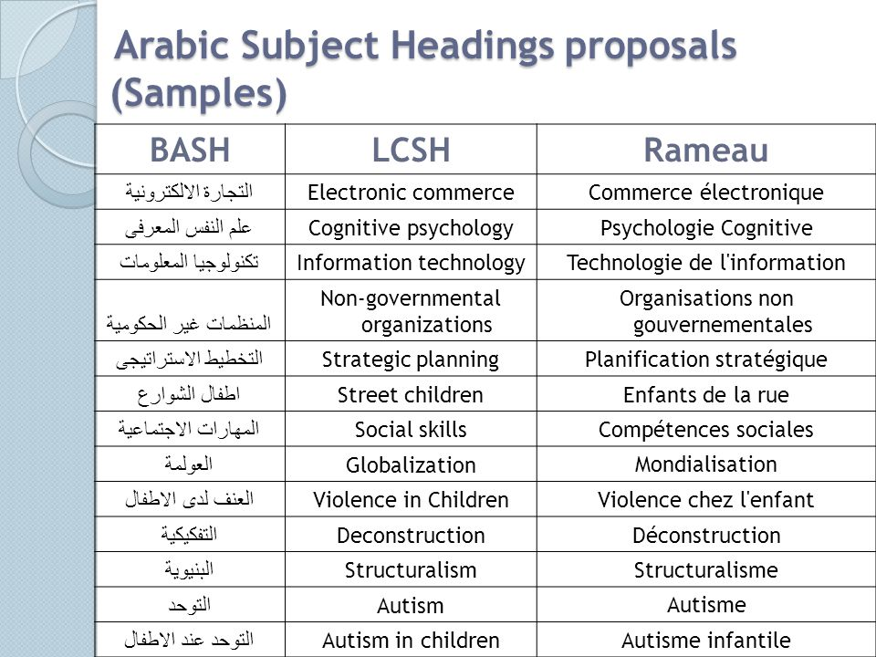 Arabic Subject Proposal Dewey in Authority Records10