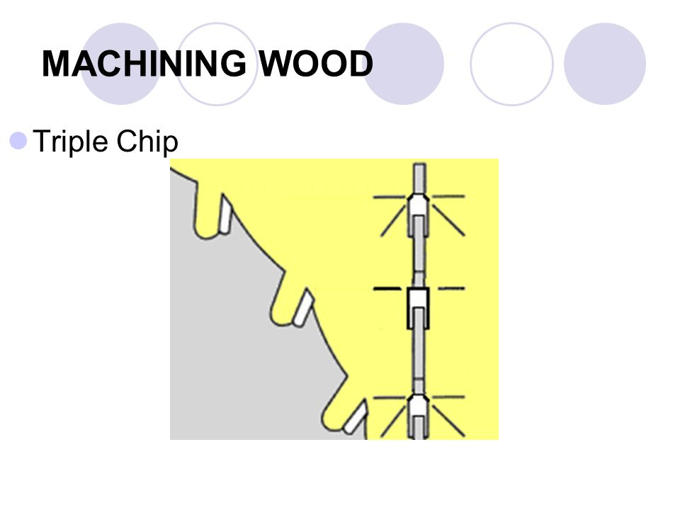 MACHINING WOOD Triple Chip