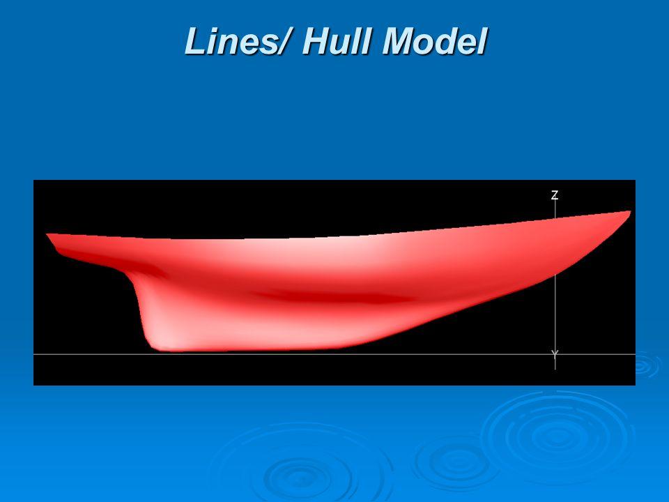 Lines/ Hull Model