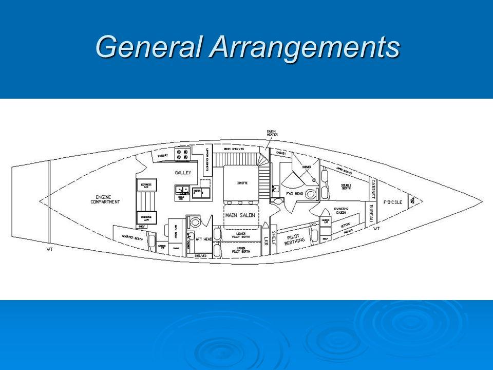 General Arrangements