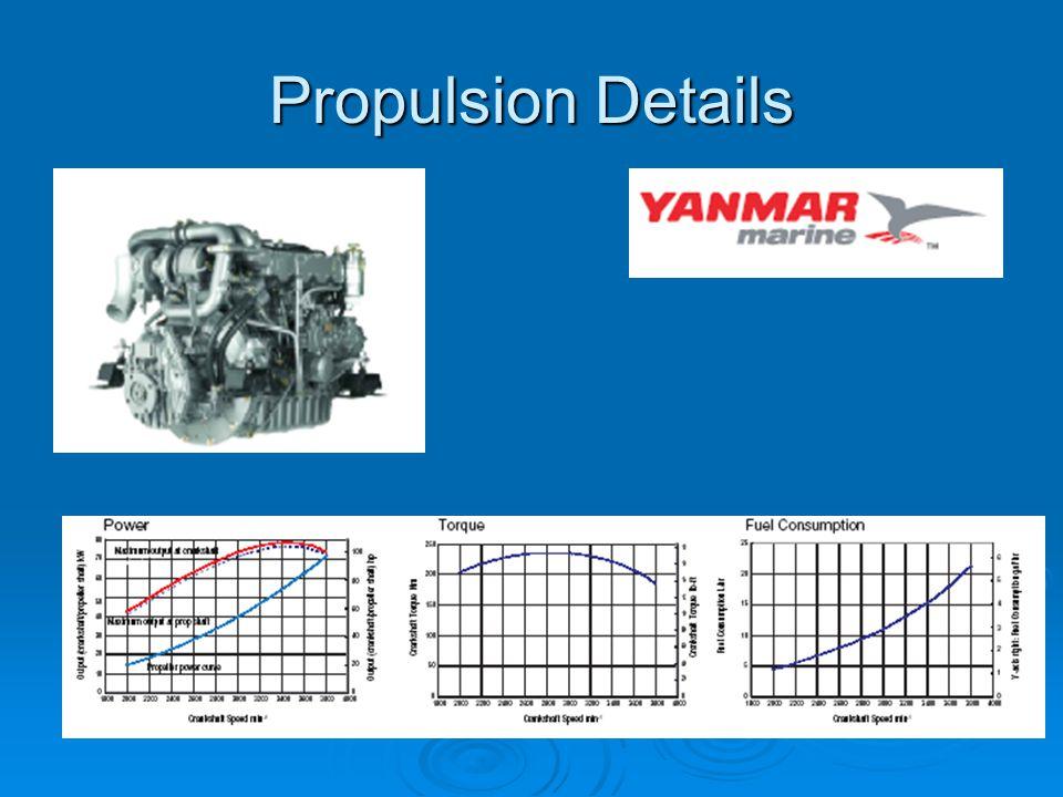 Propulsion Details