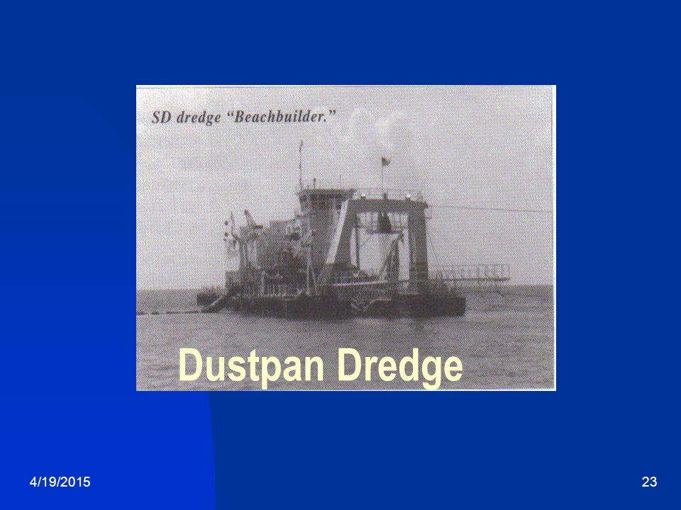 4/19/201523 Dustpan Dredge