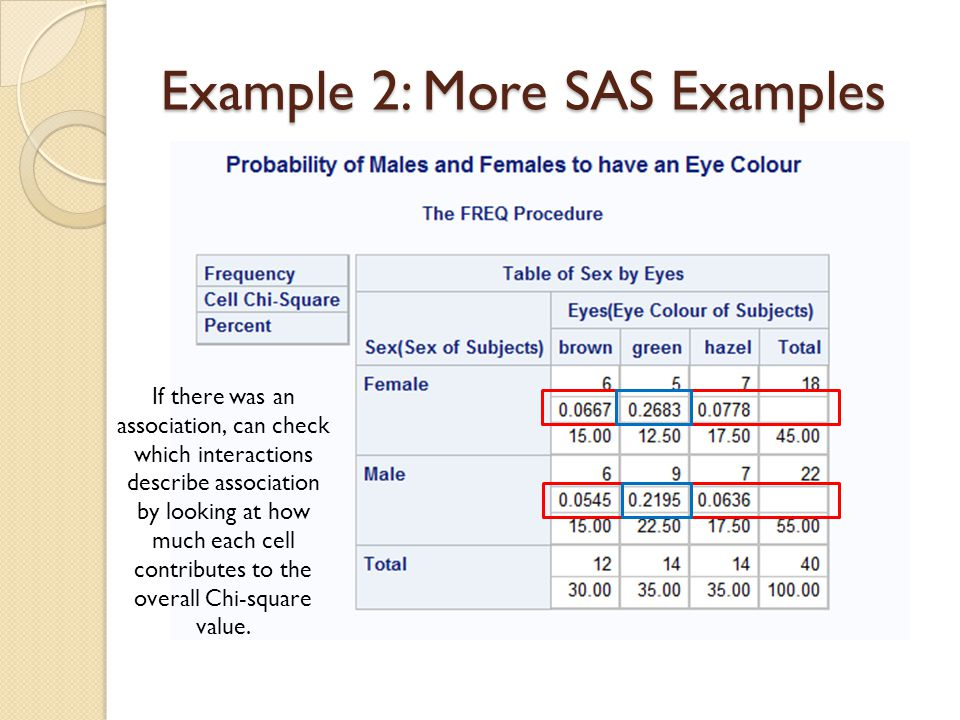 Example 2: More SAS Examples If there was an association, can check which interactions describe association by looking at how much each cell contributes to the overall Chi-square value.