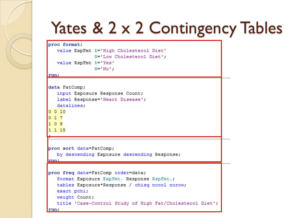 Yates & 2 x 2 Contingency Tables