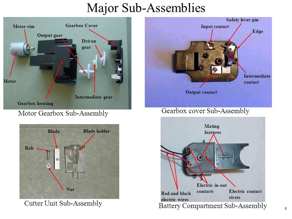 9 Major Sub-Assemblies Gearbox housing Motor rim Gearbox Cover Motor Output gear Intermediate gear Driven gear Motor Gearbox Sub-Assembly Cutter Unit