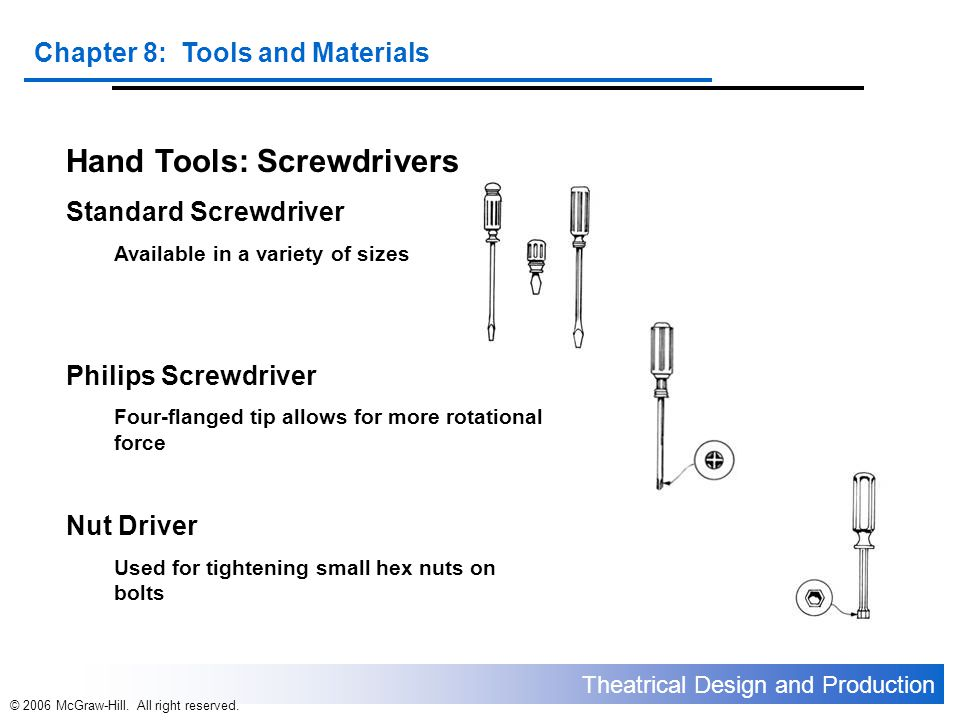 Theatrical Design and Production Chapter 8: Tools and Materials © 2006 McGraw-Hill. All right reserved. Hand Tools: Screwdrivers Standard Screwdriver