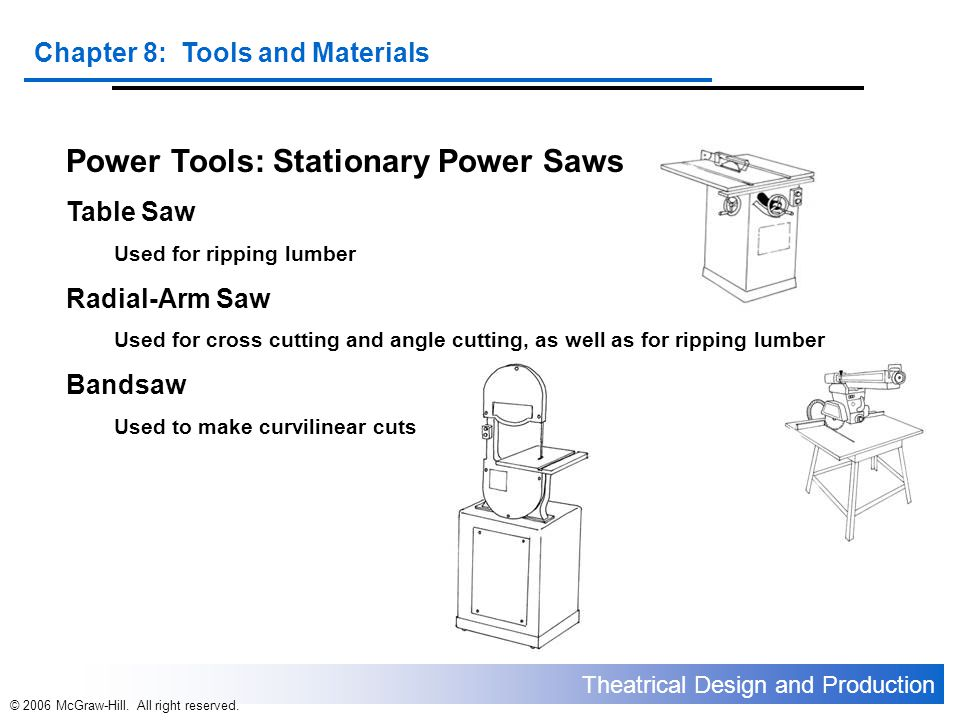 Theatrical Design and Production Chapter 8: Tools and Materials © 2006 McGraw-Hill. All right reserved. Power Tools: Stationary Power Saws Table Saw U