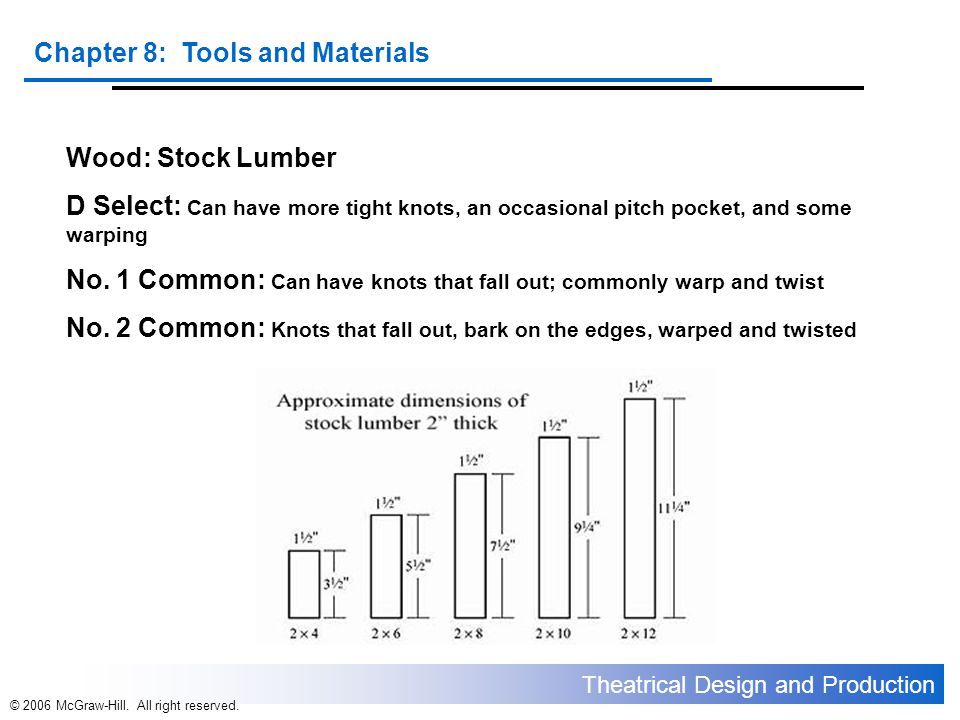 Theatrical Design and Production Chapter 8: Tools and Materials © 2006 McGraw-Hill. All right reserved. Wood: Stock Lumber D Select: Can have more tig