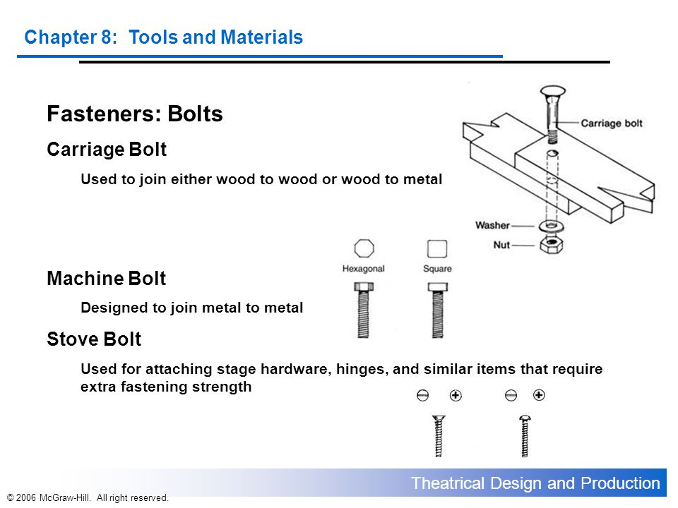Theatrical Design and Production Chapter 8: Tools and Materials © 2006 McGraw-Hill. All right reserved. Fasteners: Bolts Carriage Bolt Used to join ei
