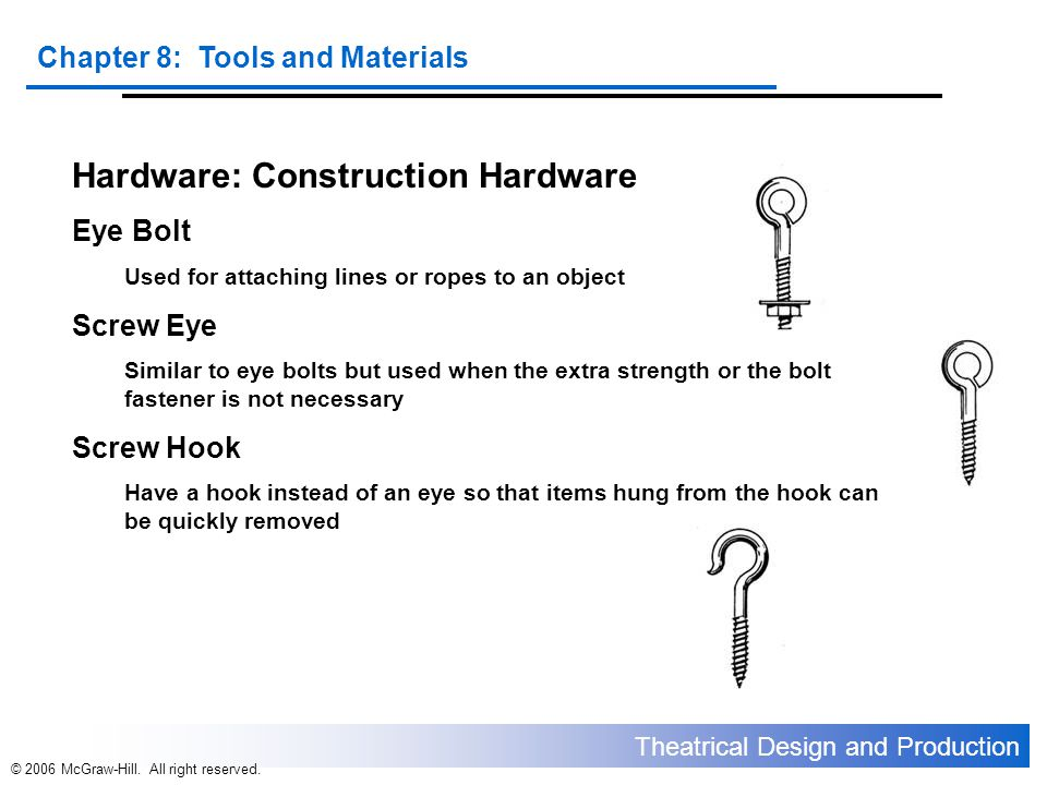 Theatrical Design and Production Chapter 8: Tools and Materials © 2006 McGraw-Hill. All right reserved. Hardware: Construction Hardware Eye Bolt Used