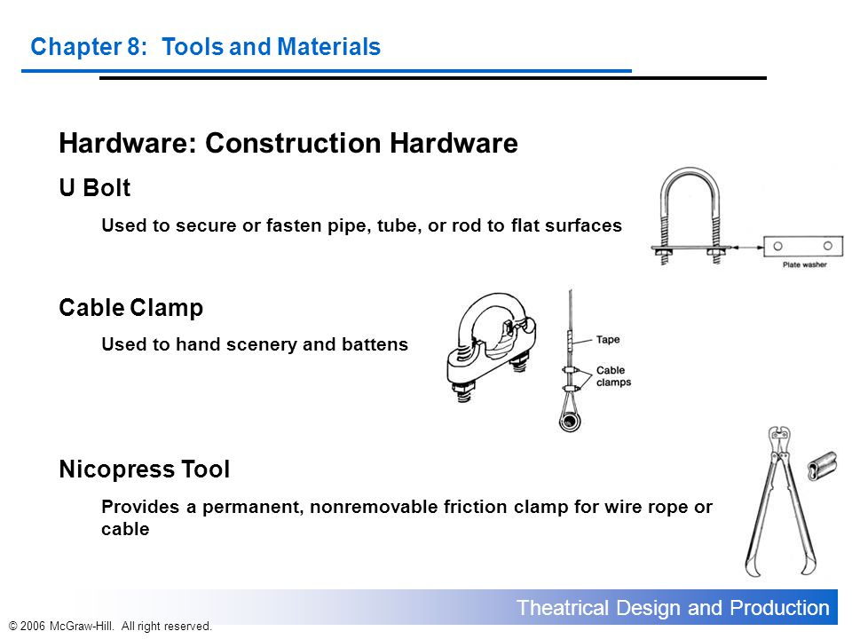Theatrical Design and Production Chapter 8: Tools and Materials © 2006 McGraw-Hill. All right reserved. Hardware: Construction Hardware U Bolt Used to