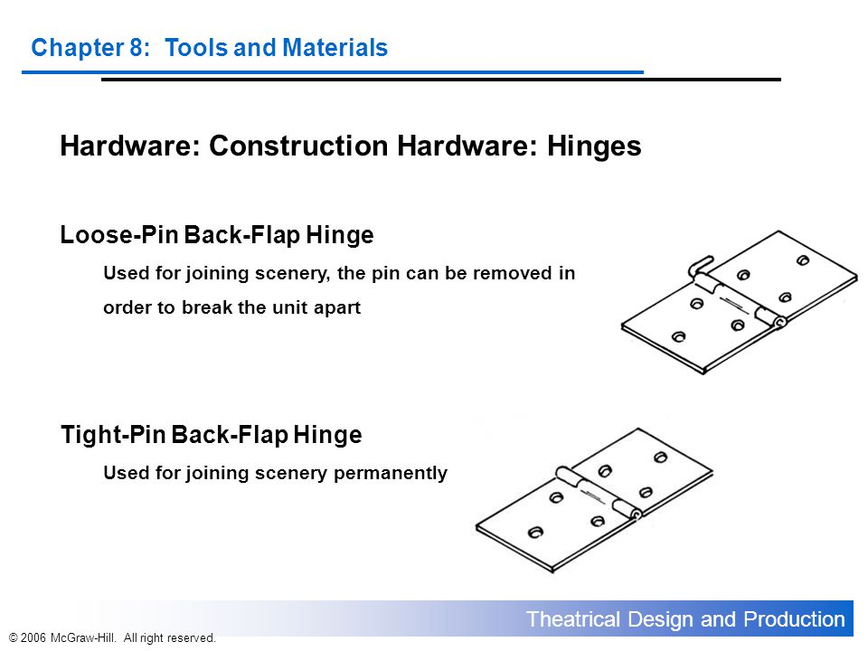 Theatrical Design and Production Chapter 8: Tools and Materials © 2006 McGraw-Hill. All right reserved. Hardware: Construction Hardware: Hinges Loose-