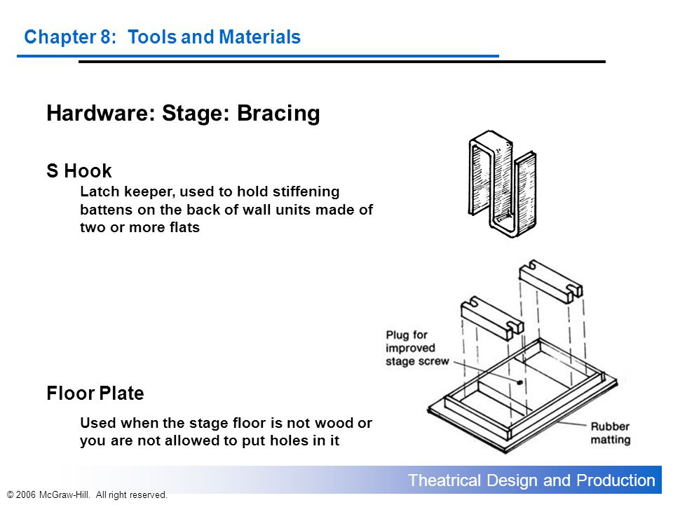 Theatrical Design and Production Chapter 8: Tools and Materials © 2006 McGraw-Hill. All right reserved. Hardware: Stage: Bracing S Hook Latch keeper,