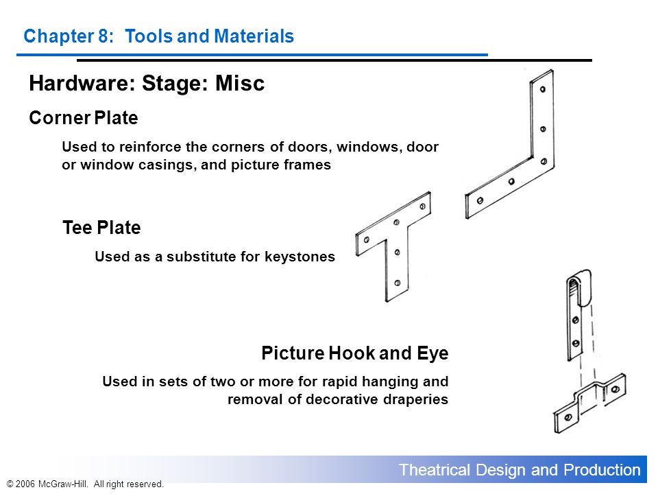 Theatrical Design and Production Chapter 8: Tools and Materials © 2006 McGraw-Hill. All right reserved. Hardware: Stage: Misc Corner Plate Used to rei