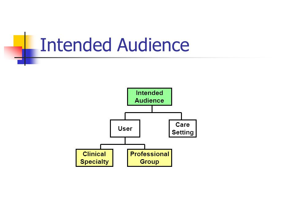 Intended Audience User Care Setting Clinical Specialty Professional Group Intended Audience