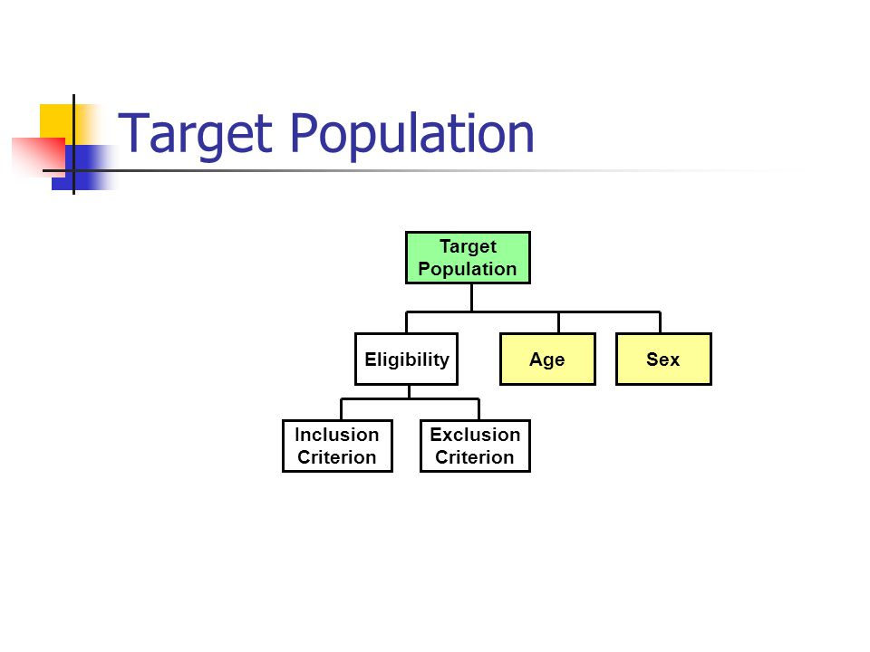 Target Population EligibilityAge Inclusion Criterion Exclusion Criterion Sex Target Population