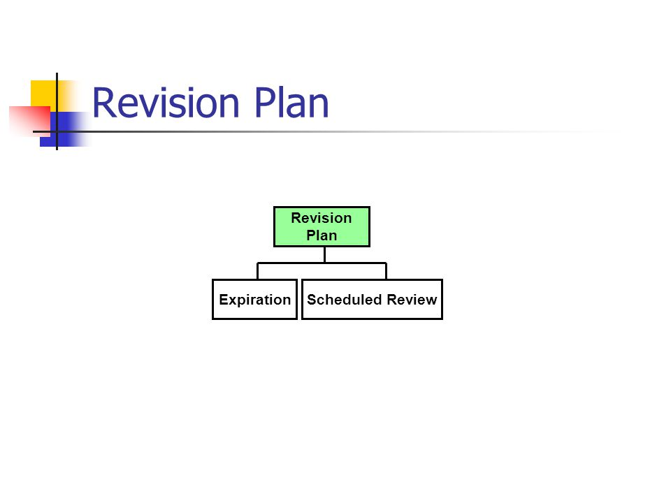 Revision Plan ExpirationScheduled Review Revision Plan
