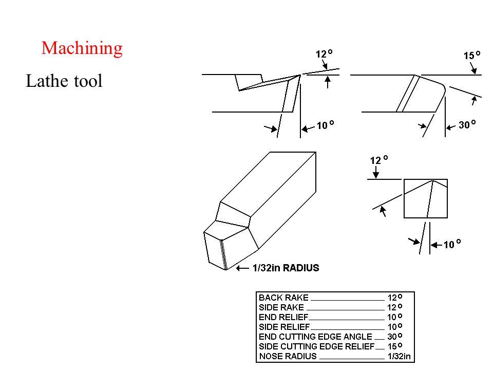 Machining Lathe tool