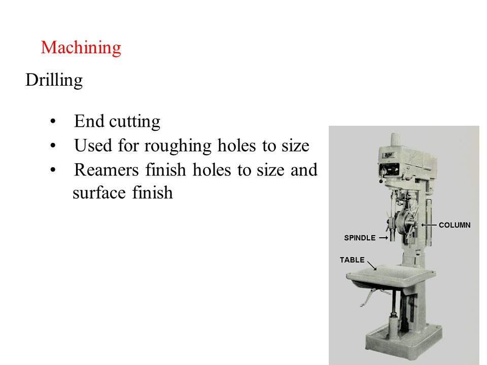 Machining Drilling End cutting Used for roughing holes to size Reamers finish holes to size and surface finish