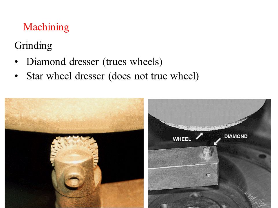 Machining Grinding Diamond dresser (trues wheels) Star wheel dresser (does not true wheel)