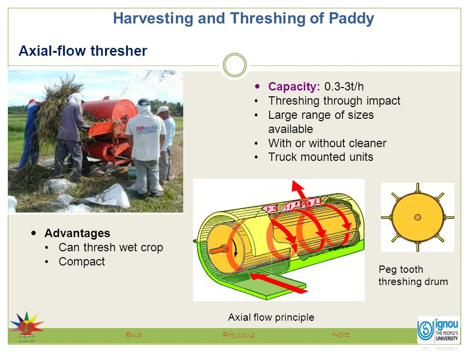 Harvesting and Threshing of Paddy Next PreviousEnd Capacity: 0.3-3t/h Threshing through impact Large range of sizes available With or without cleaner