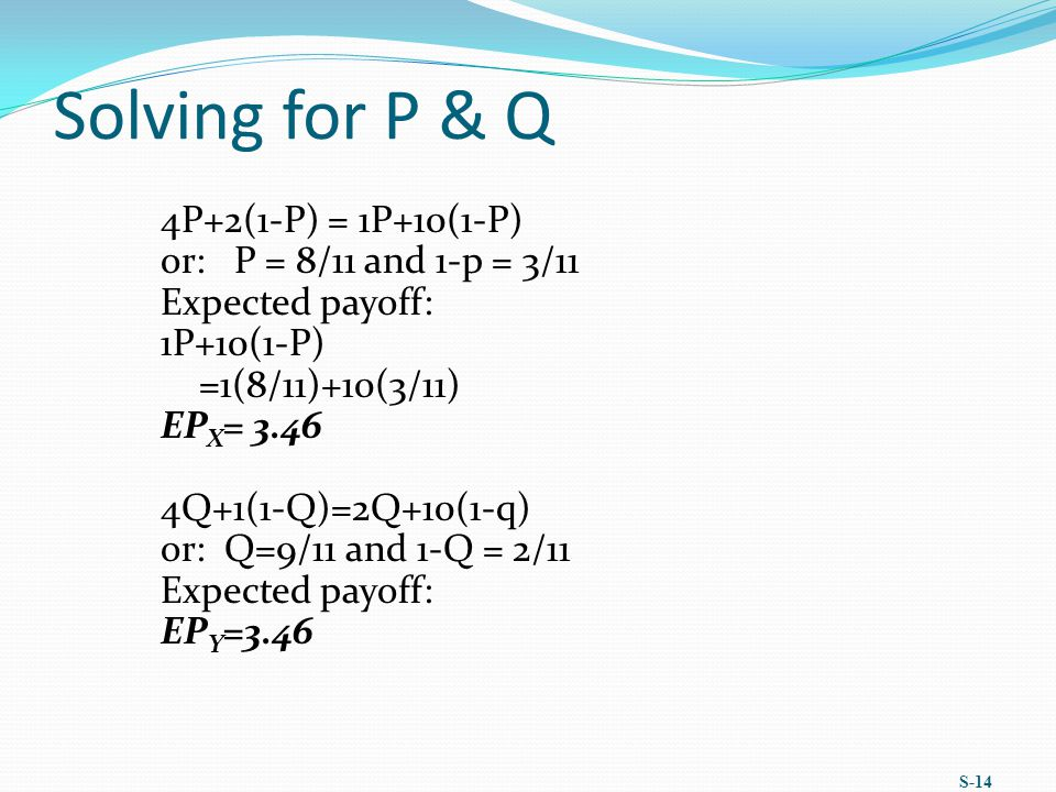 Solving for P & Q 4P+2(1-P) = 1P+10(1-P) or: P = 8/11 and 1-p = 3/11 Expected payoff: 1P+10(1-P) =1(8/11)+10(3/11) EP X = 3.46 4Q+1(1-Q)=2Q+10(1-q) or