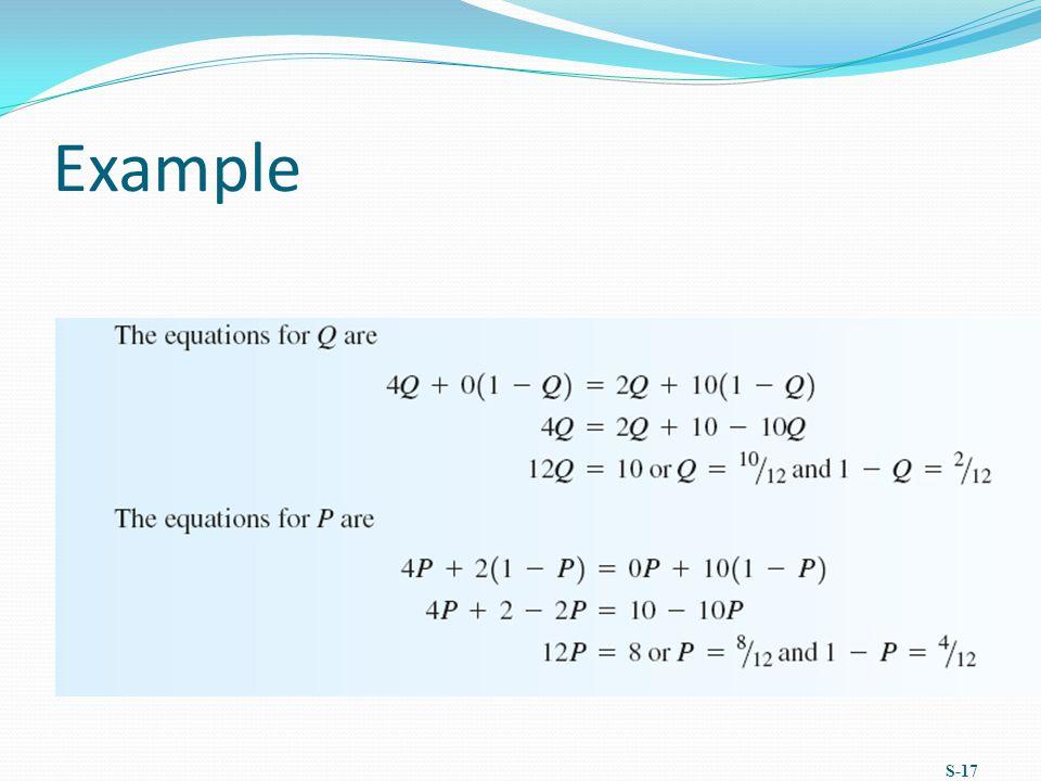 Example S-17
