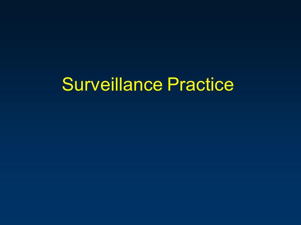 Surveillance Practice