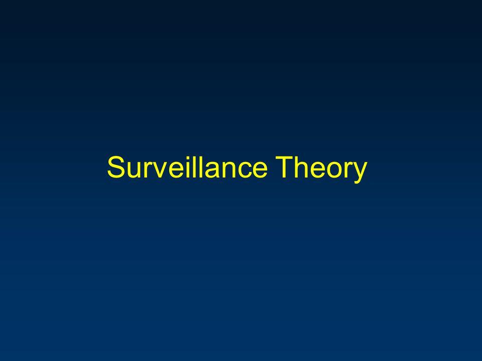 Surveillance Theory