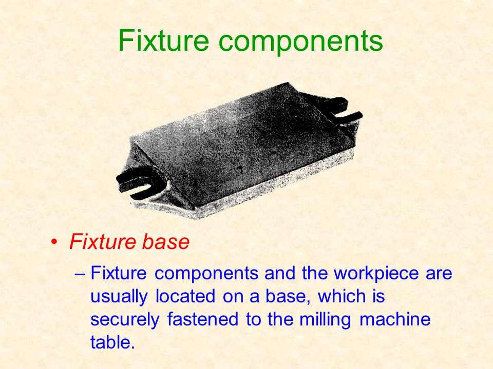 Fixture components Fixture base –Fixture components and the workpiece are usually located on a base, which is securely fastened to the milling machine