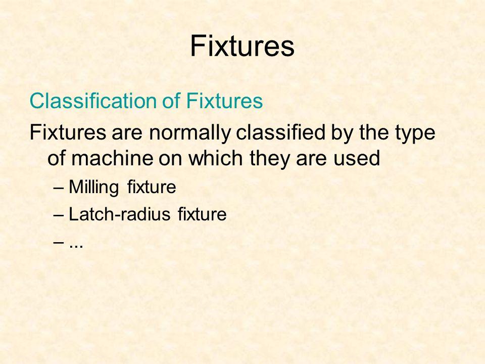 Fixtures : Types of Fixtures 4.
