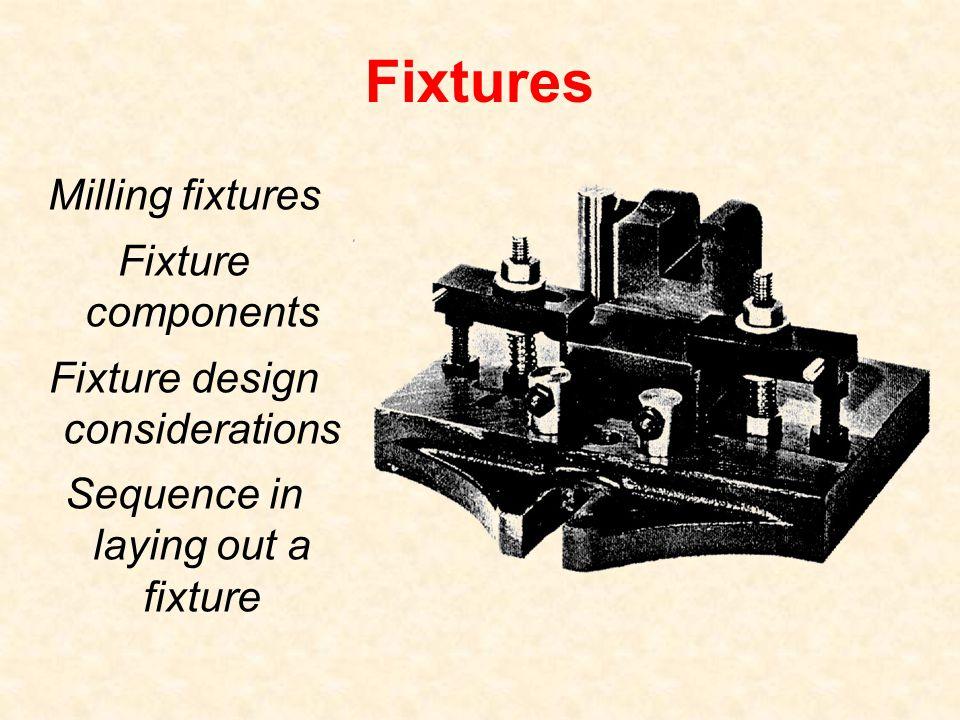 ชนิดของ Fixture 1.Plate Fixture 2.Angle Plate Fixture - Modified Angle Plate Fixture 3.