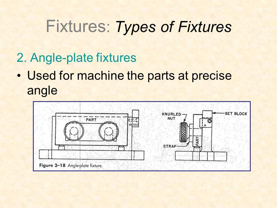 เอกสารอ้างอิง Jigs and Fixtures Design Second Edition, EDWARD G.