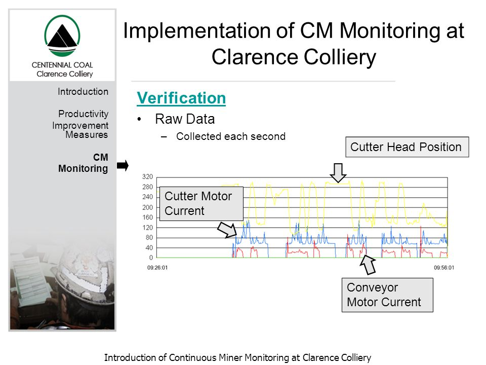 Introduction of Continuous Miner Monitoring at Clarence Colliery Introduction Productivity Improvement Measures CM Monitoring Verification Raw Data –Collected each second Cutter Head Position Cutter Motor Current Conveyor Motor Current Implementation of CM Monitoring at Clarence Colliery