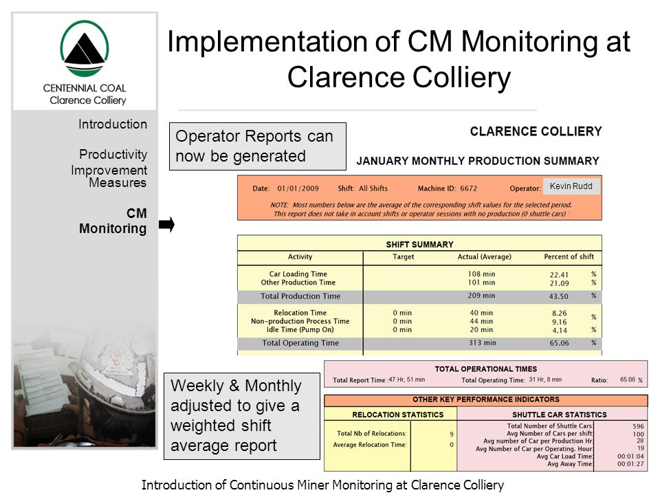 Introduction of Continuous Miner Monitoring at Clarence Colliery Introduction Productivity Improvement Measures CM Monitoring Implementation of CM Mon