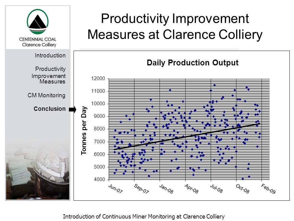 Introduction of Continuous Miner Monitoring at Clarence Colliery Productivity Improvement Measures at Clarence Colliery Introduction Productivity Improvement Measures CM Monitoring Conclusion