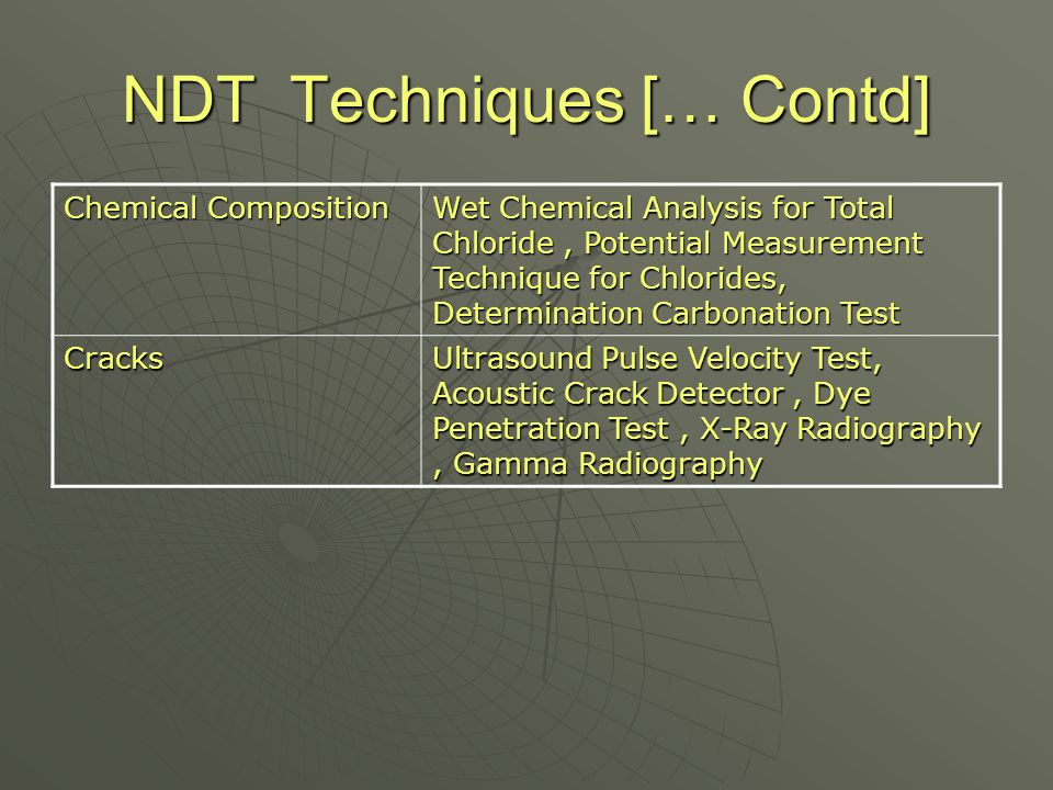 NDT Techniques [… Contd] Chemical Composition Wet Chemical Analysis for Total Chloride, Potential Measurement Technique for Chlorides, Determination C