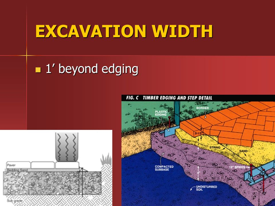 EXCAVATION WIDTH 1' beyond edging 1' beyond edging