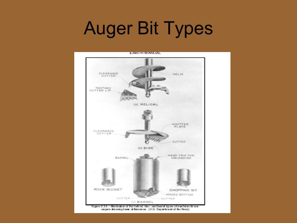 Auger Bit Types