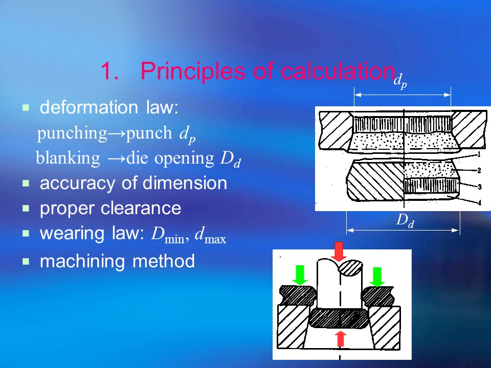 §2.4 The calculation of punch and die cutting edge 1. Principles of calculation  benchmarks  limit dimension  accuracy of dimension 2. Methods of c