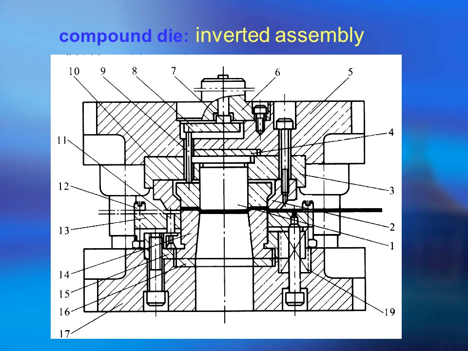 compound die: positive assembly
