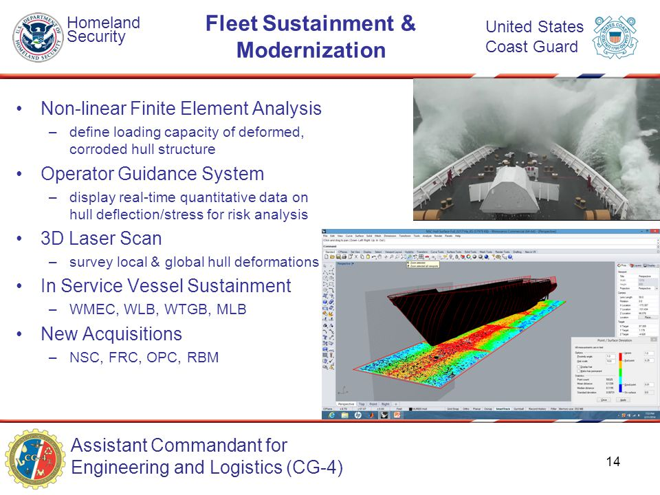 Assistant Commandant for Engineering and Logistics (CG-4) Homeland Security United States Coast Guard Fleet Sustainment & Modernization Non-linear Fin